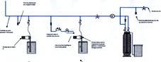 contrôle installation d'eau